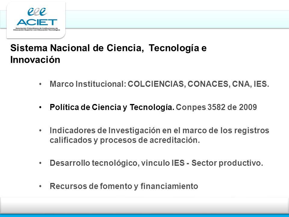 Sistema Nacional de Ciencia, Tecnología e Innovación Marco Institucional: COLCIENCIAS, CONACES, CNA, IES. Política de Ciencia y Tecnología. Conpes 358