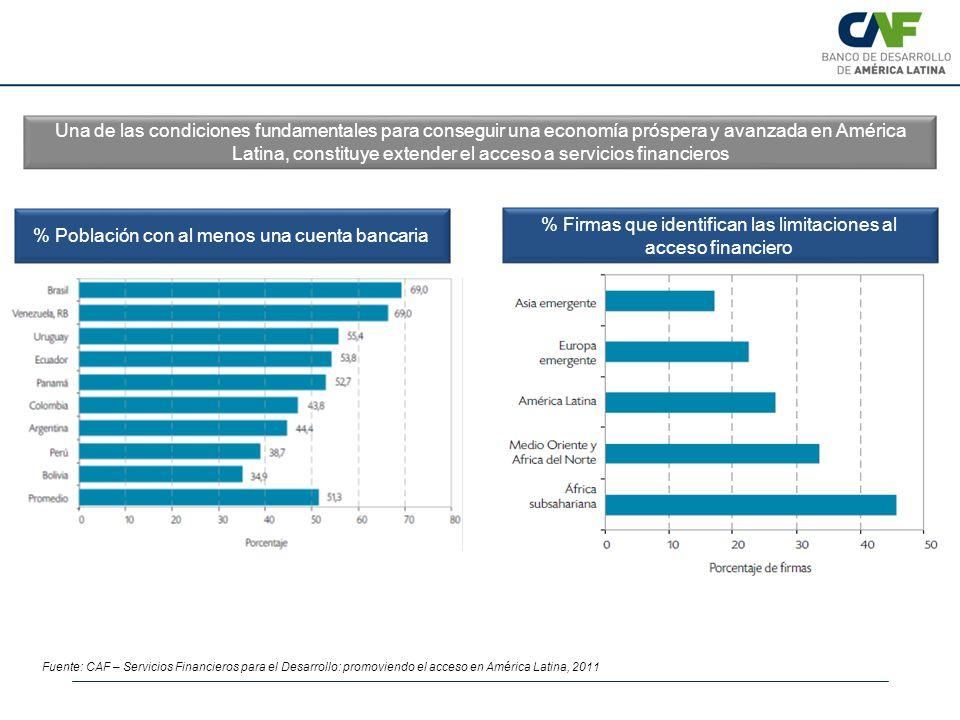 Una de las condiciones fundamentales para conseguir una economía próspera y avanzada en América Latina, constituye extender el acceso a servicios fina