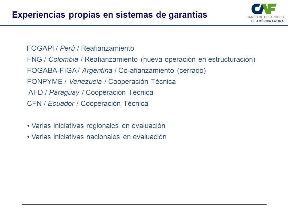 FOGAPI / Perú / Reafianzamiento FNG / Colombia / Reafianzamiento (nueva operación en estructuración) FOGABA-FIGA / Argentina / Co-afianzamiento (cerra