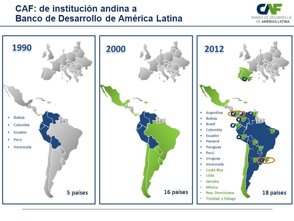 1990 2000 2012 Bolivia Colombia Ecuador Perú Venezuela Argentina Bolivia Brasil Colombia Ecuador Panamá Paraguay Perú Uruguay Venezuela Costa Rica Chi