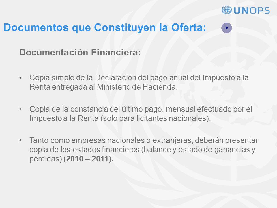 Documentación Legal (continuación).