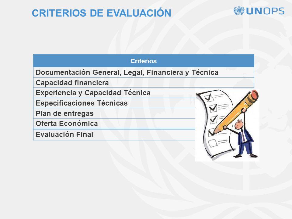 METODO DE EVALUACION Se seleccionará la Oferta evaluada más baja, entre aquellas que cumplan a cabalidad con los requerimientos técnicos, de calidad, cantidades y plazos de entrega.
