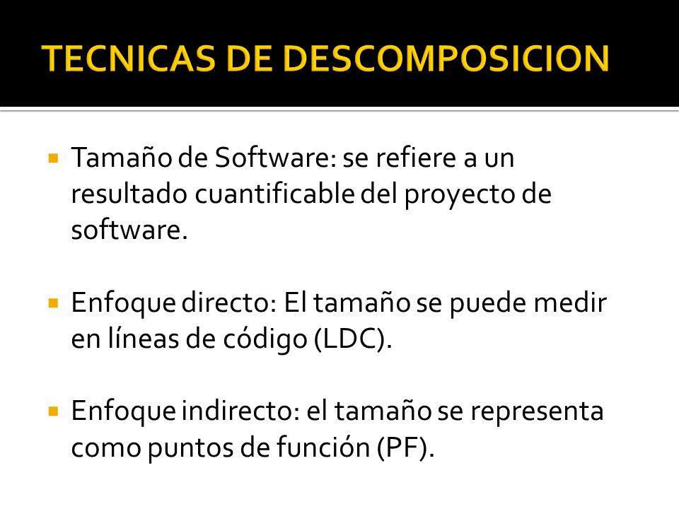 Tamaño de Software: se refiere a un resultado cuantificable del proyecto de software. Enfoque directo: El tamaño se puede medir en líneas de código (L