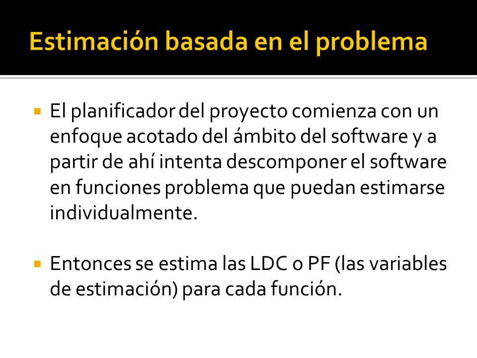 El planificador del proyecto comienza con un enfoque acotado del ámbito del software y a partir de ahí intenta descomponer el software en funciones pr