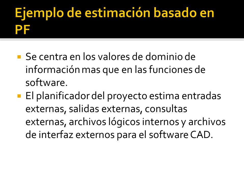 Se centra en los valores de dominio de información mas que en las funciones de software. El planificador del proyecto estima entradas externas, salida