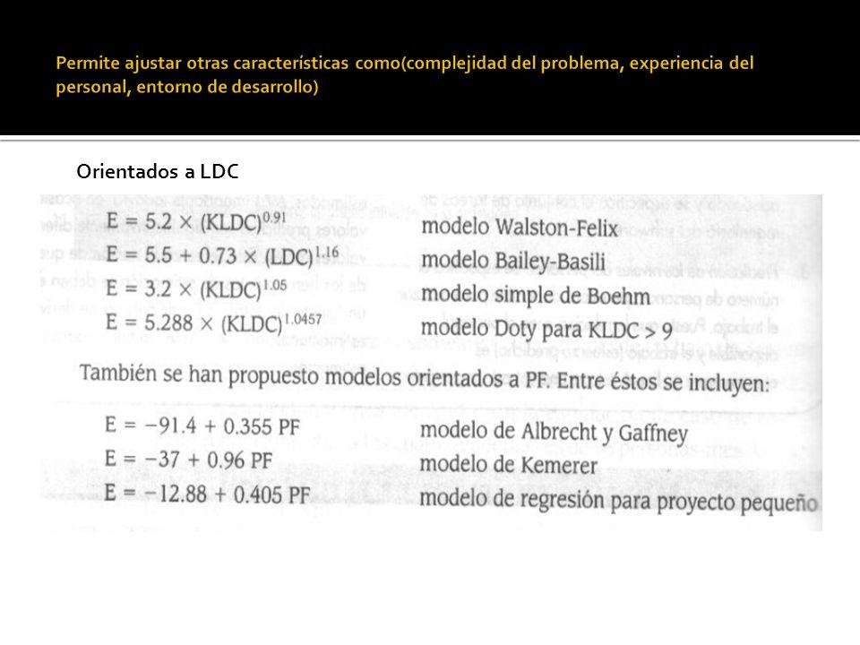Orientados a LDC