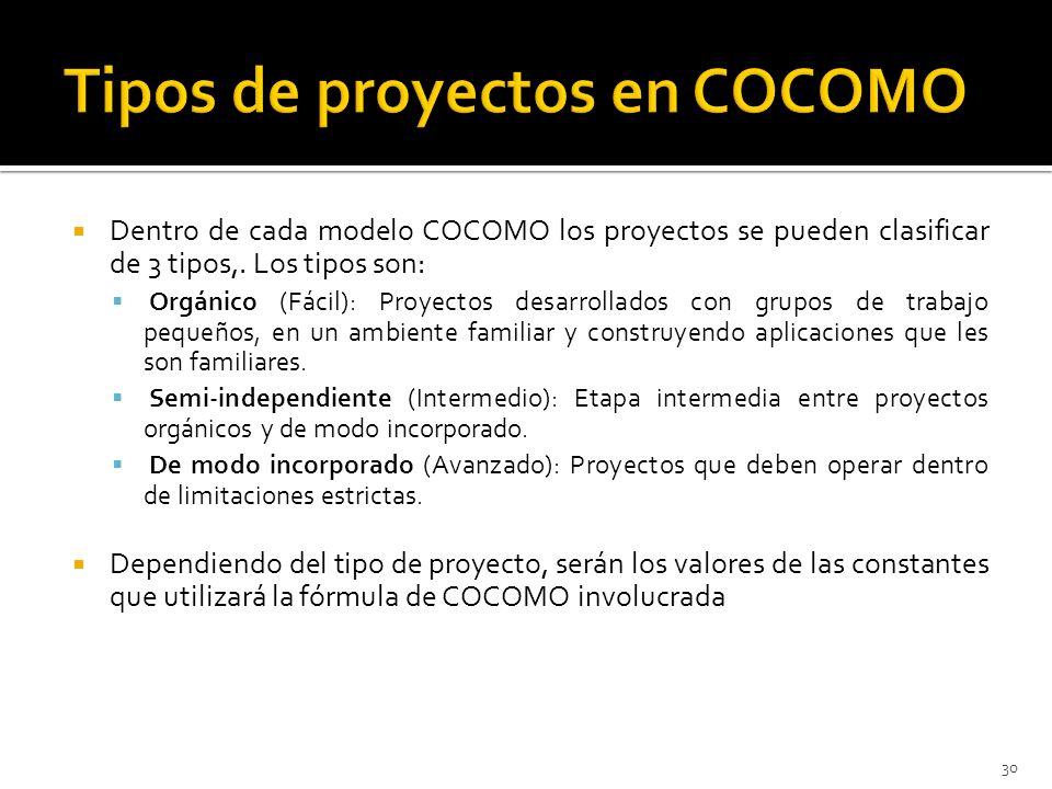 Dentro de cada modelo COCOMO los proyectos se pueden clasificar de 3 tipos,. Los tipos son: Orgánico (Fácil): Proyectos desarrollados con grupos de tr