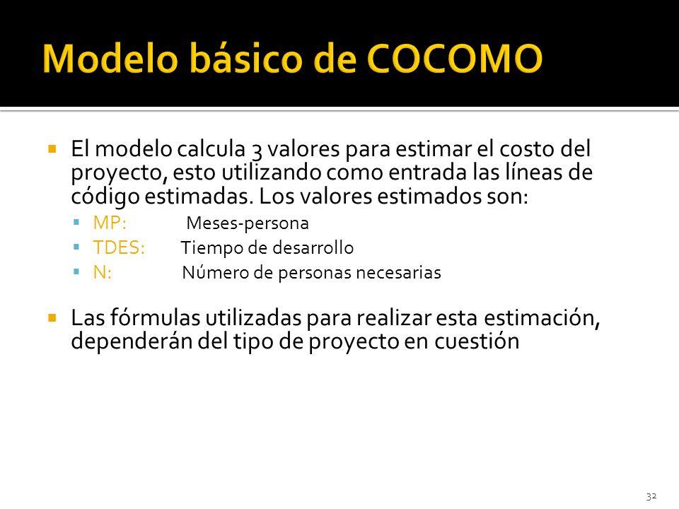 El modelo calcula 3 valores para estimar el costo del proyecto, esto utilizando como entrada las líneas de código estimadas. Los valores estimados son