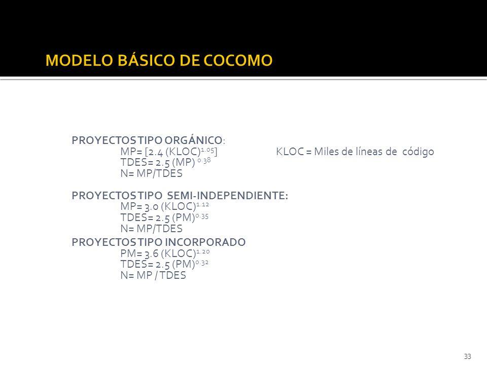 33 PROYECTOS TIPO ORGÁNICO: MP= [2.4 (KLOC) 1.05 ] KLOC = Miles de líneas de código TDES= 2.5 (MP) 0.38 N= MP/TDES PROYECTOS TIPO SEMI-INDEPENDIENTE:
