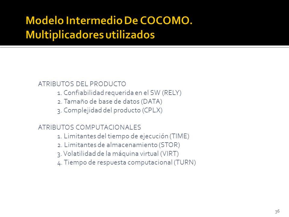 36 ATRIBUTOS DEL PRODUCTO 1. Confiabilidad requerida en el SW (RELY) 2. Tamaño de base de datos (DATA) 3. Complejidad del producto (CPLX) ATRIBUTOS CO