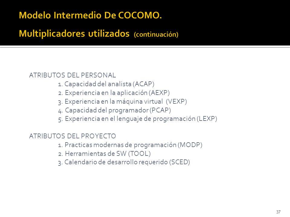 37 ATRIBUTOS DEL PERSONAL 1. Capacidad del analista (ACAP) 2. Experiencia en la aplicación (AEXP) 3. Experiencia en la máquina virtual (VEXP) 4. Capac