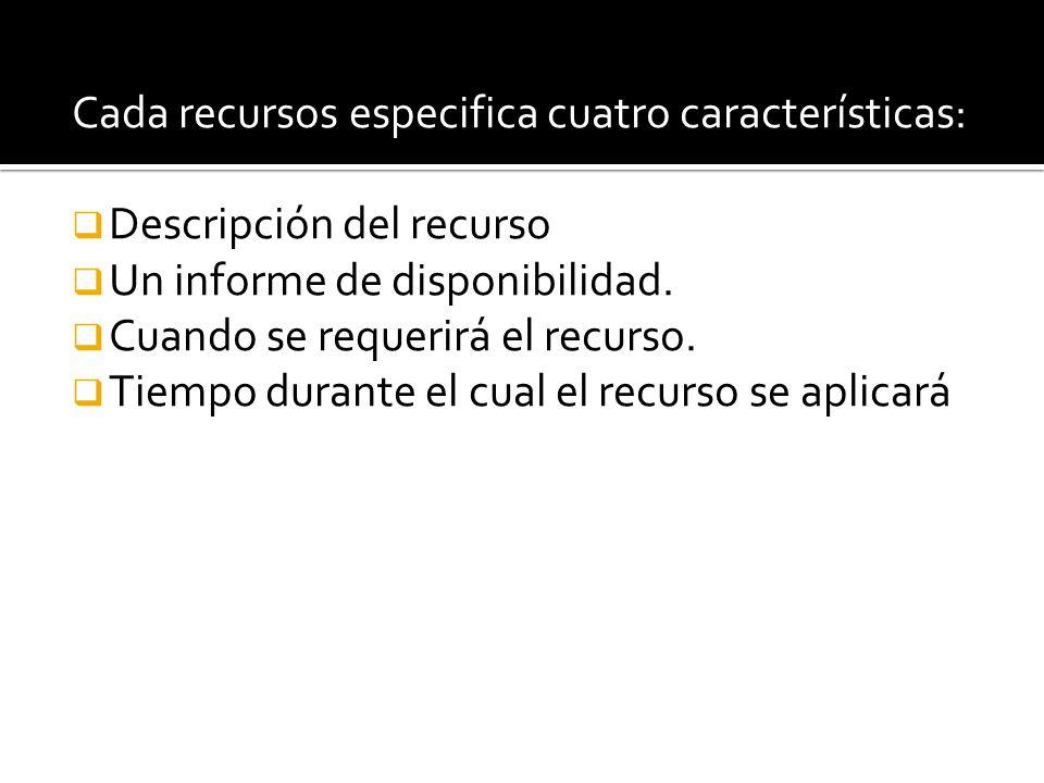 Cada recursos especifica cuatro características: Descripción del recurso Un informe de disponibilidad. Cuando se requerirá el recurso. Tiempo durante