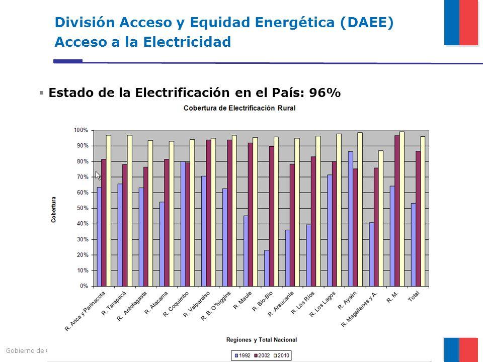 División Acceso y Equidad Energética (DAEE) Acceso a la Electricidad Estado de la Electrificación en el País: 96% Gobierno de Chile | Ministerio de En
