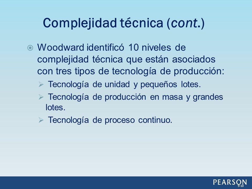 Woodward identificó 10 niveles de complejidad técnica que están asociados con tres tipos de tecnología de producción: Tecnología de unidad y pequeños