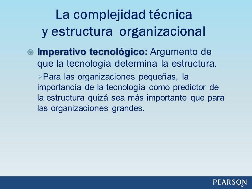 Imperativo tecnológico: Imperativo tecnológico: Argumento de que la tecnología determina la estructura. Para las organizaciones pequeñas, la importanc