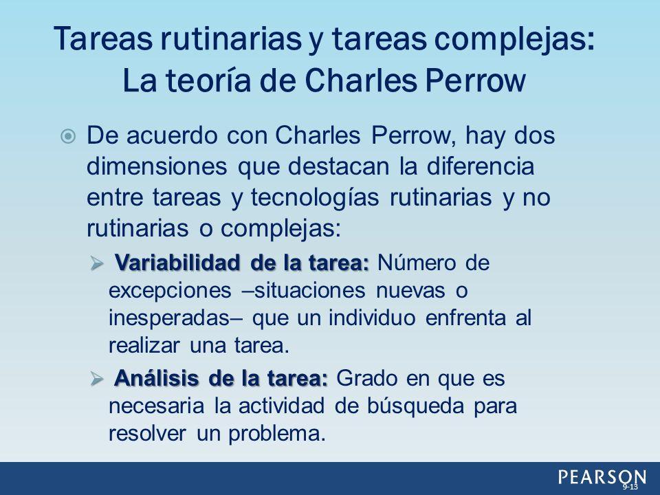 De acuerdo con Charles Perrow, hay dos dimensiones que destacan la diferencia entre tareas y tecnologías rutinarias y no rutinarias o complejas: Varia