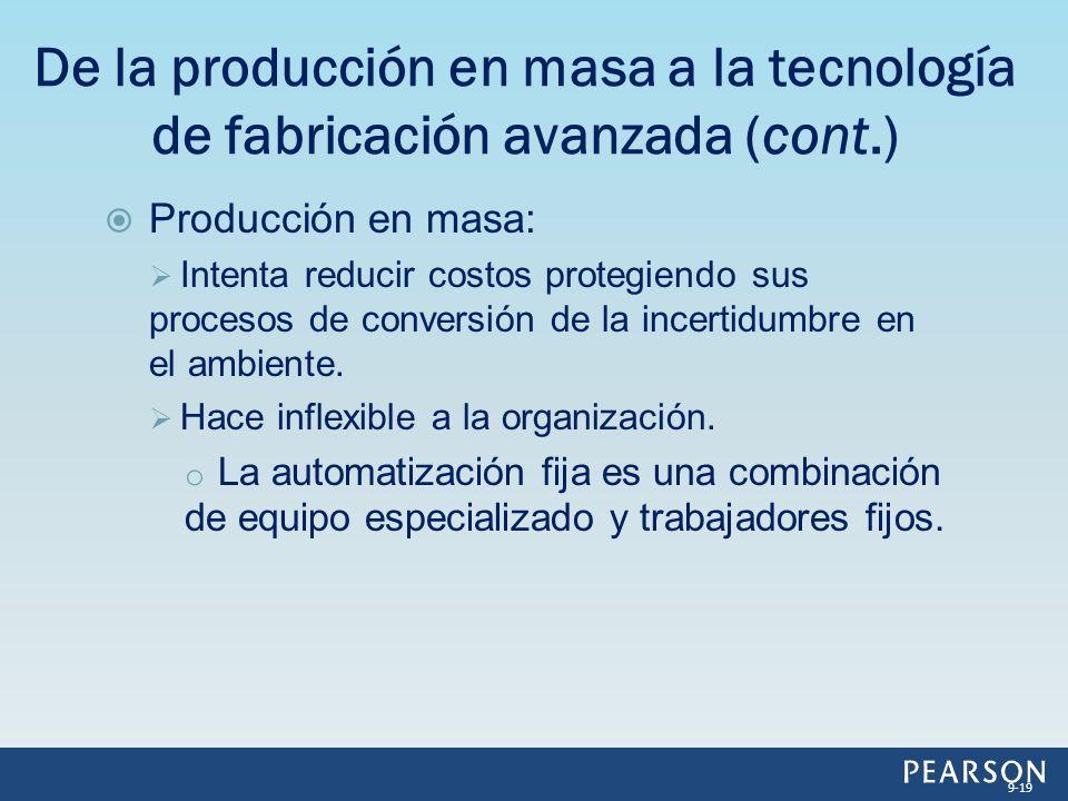 Producción en masa: Intenta reducir costos protegiendo sus procesos de conversión de la incertidumbre en el ambiente.