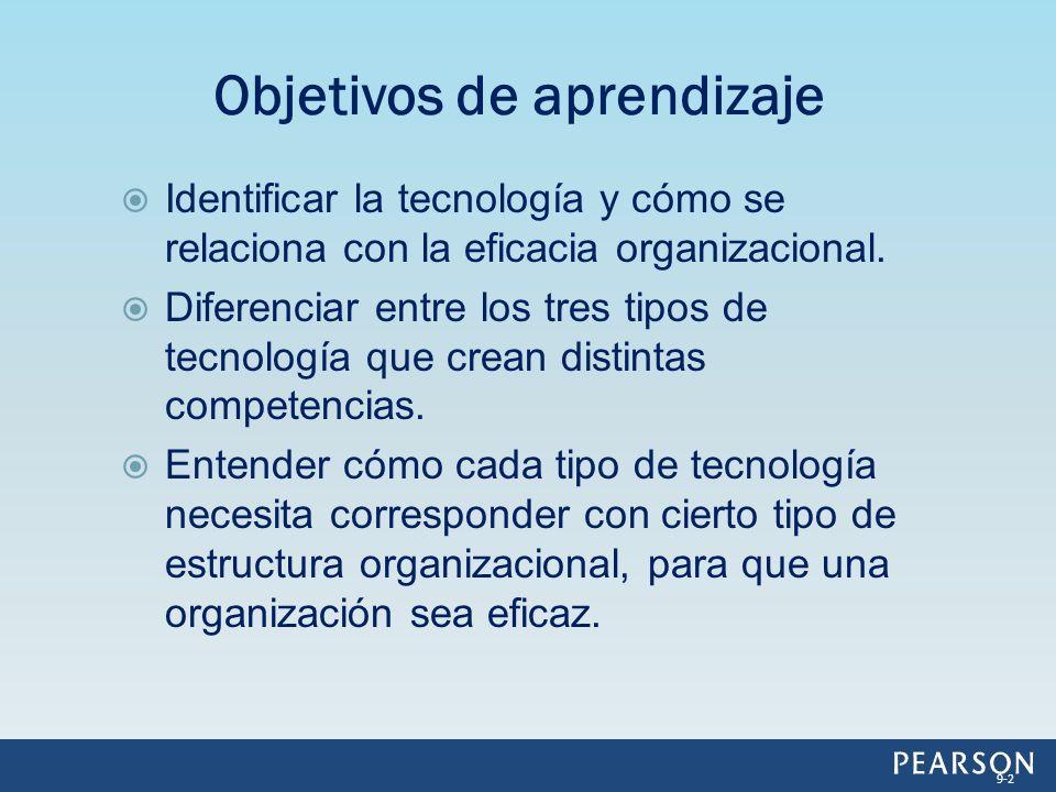 Identificar la tecnología y cómo se relaciona con la eficacia organizacional. Diferenciar entre los tres tipos de tecnología que crean distintas compe