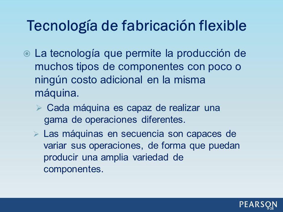 La tecnología que permite la producción de muchos tipos de componentes con poco o ningún costo adicional en la misma máquina. Cada máquina es capaz de