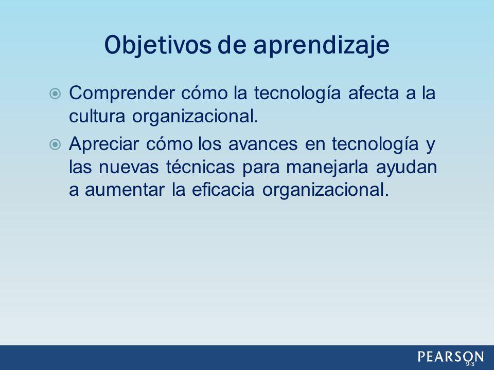 Comprender cómo la tecnología afecta a la cultura organizacional. Apreciar cómo los avances en tecnología y las nuevas técnicas para manejarla ayudan