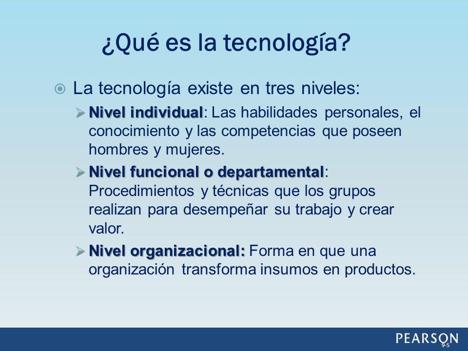 La tecnología existe en tres niveles: Nivel individual Nivel individual: Las habilidades personales, el conocimiento y las competencias que poseen hom