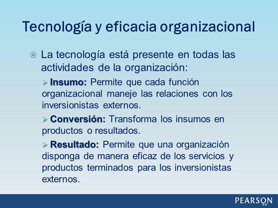 La tecnología está presente en todas las actividades de la organización: Insumo: Insumo: Permite que cada función organizacional maneje las relaciones