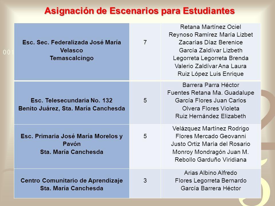 Asignación de Escenarios para Estudiantes Esc. Sec. Federalizada José María Velasco Temascalcingo 7 Retana Martínez Ociel Reynoso Ramírez María Lizbet