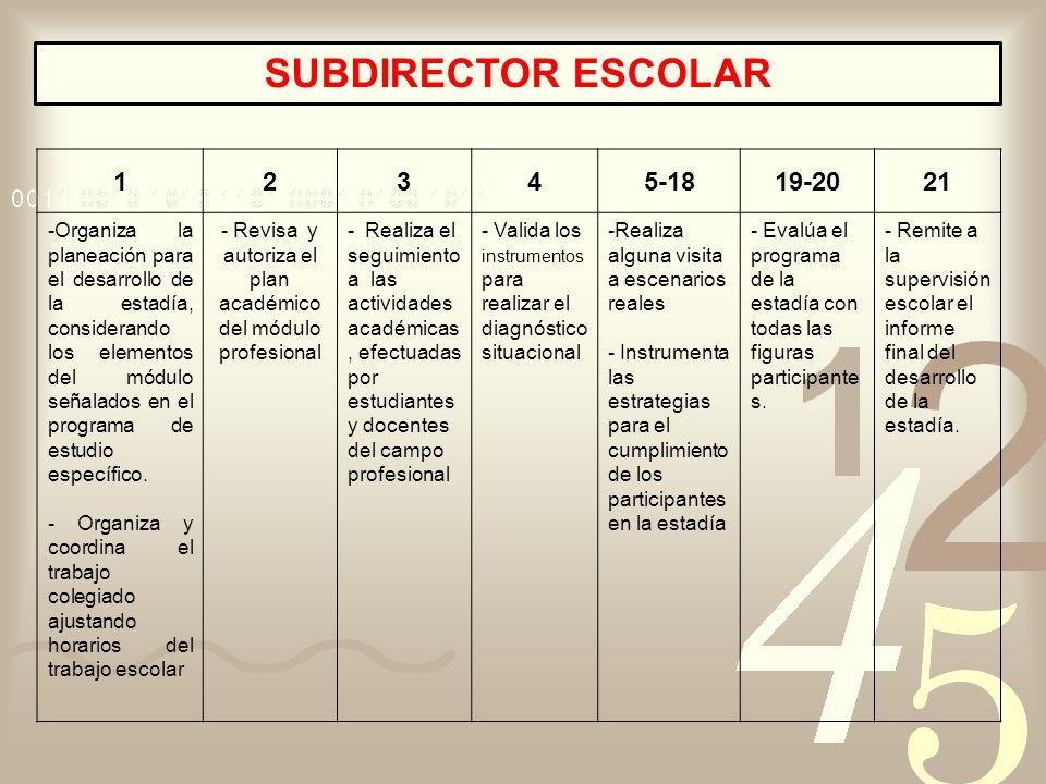SUBDIRECTOR ESCOLAR 12345-1819-2021 - Organiza la planeación para el desarrollo de la estadía, considerando los elementos del módulo señalados en el programa de estudio específico.