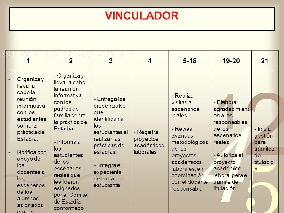 12345-1819-2021 - Organiza y lleva a cabo la reunión informativa con los estudiantes sobre la práctica de Estadía.