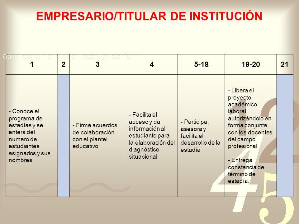 EMPRESARIO/TITULAR DE INSTITUCIÓN 12345-1819-2021 - Conoce el programa de estadías y se entera del número de estudiantes asignados y sus nombres - Fir
