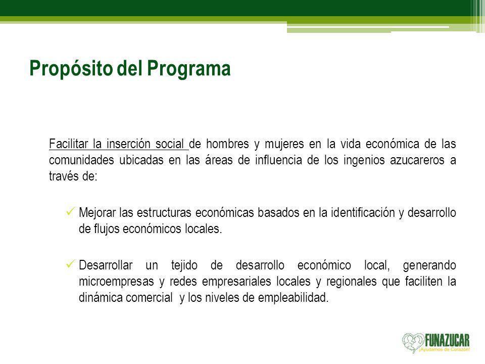 Propósito del Programa Facilitar la inserción social de hombres y mujeres en la vida económica de las comunidades ubicadas en las áreas de influencia