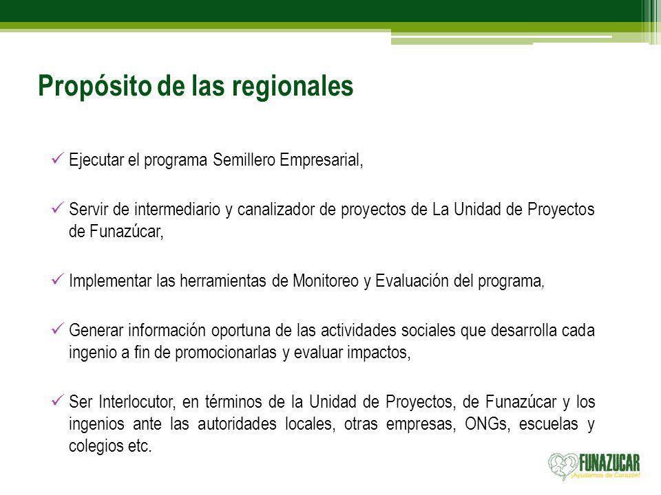 Propósito de las regionales Ejecutar el programa Semillero Empresarial, Servir de intermediario y canalizador de proyectos de La Unidad de Proyectos d