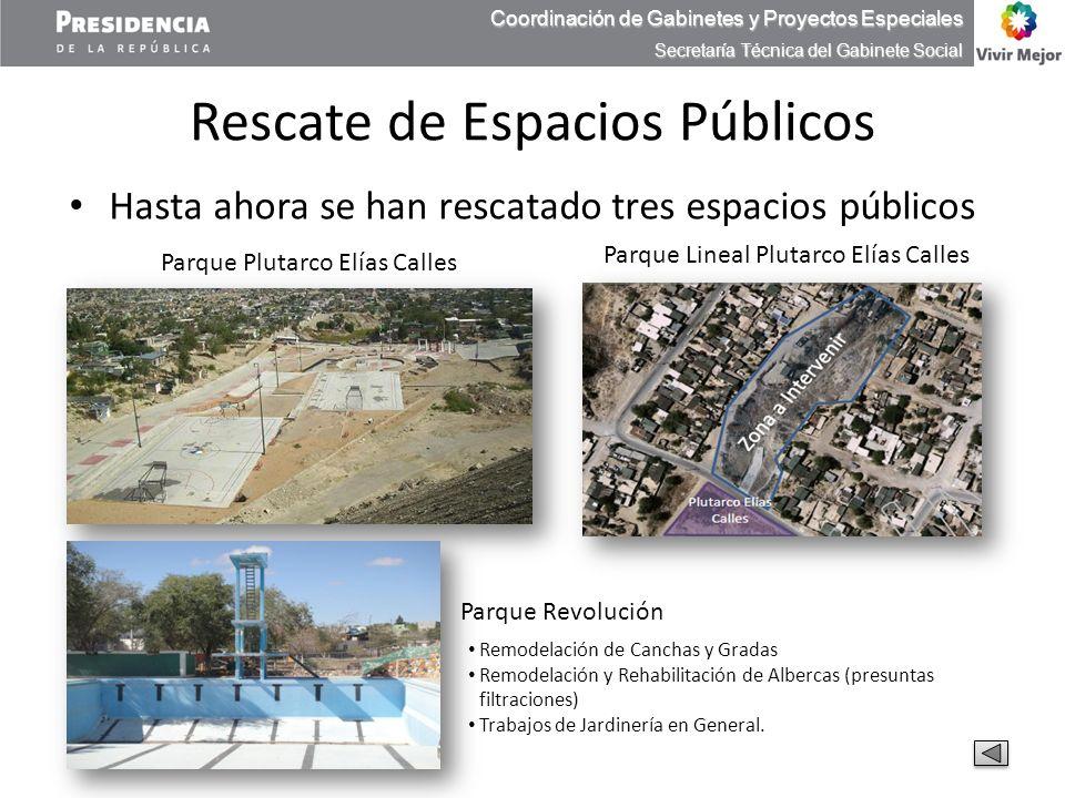 Rescate de Espacios Públicos Hasta ahora se han rescatado tres espacios públicos Coordinación de Gabinetes y Proyectos Especiales Secretaría Técnica d