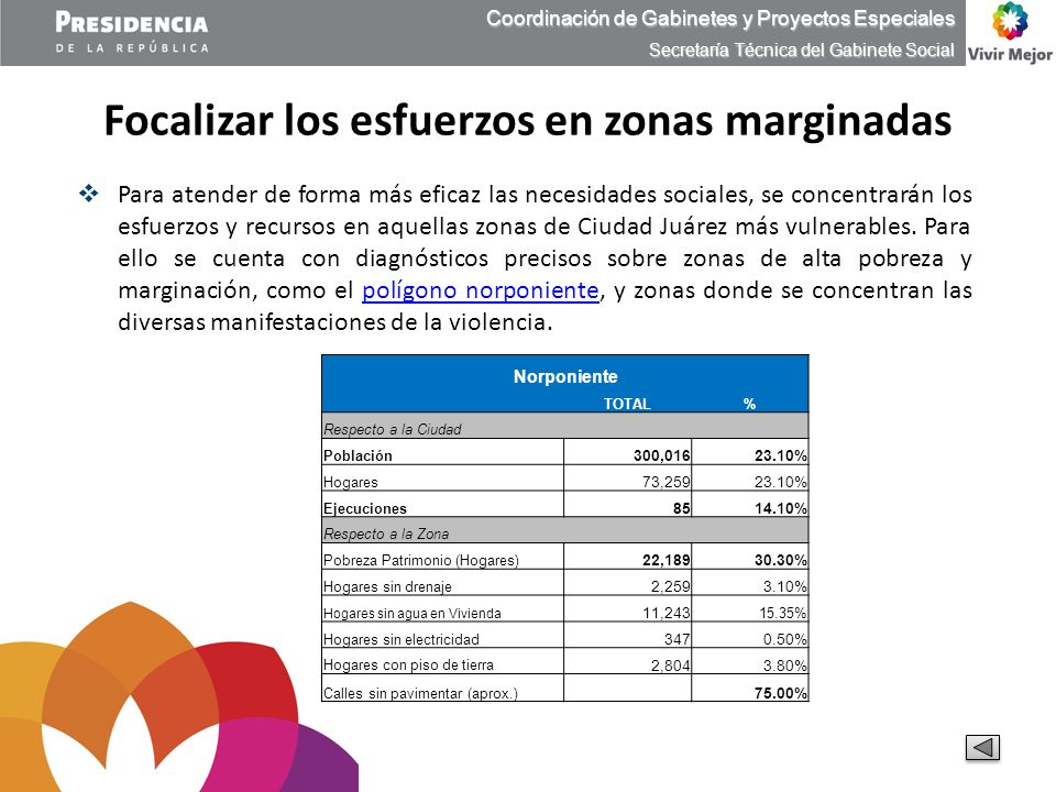 Focalizar los esfuerzos en zonas marginadas Coordinación de Gabinetes y Proyectos Especiales Secretaría Técnica del Gabinete Social Para atender de fo