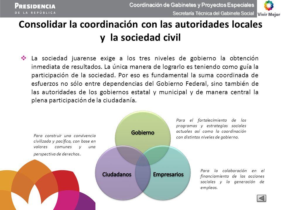 Consolidar la coordinación con las autoridades locales y la sociedad civil Coordinación de Gabinetes y Proyectos Especiales Secretaría Técnica del Gab