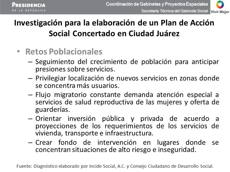 Investigación para la elaboración de un Plan de Acción Social Concertado en Ciudad Juárez Retos Poblacionales – Seguimiento del crecimiento de poblaci