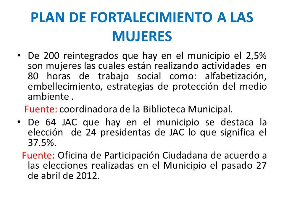 PLAN DE FORTALECIMIENTO A LAS MUJERES De 200 reintegrados que hay en el municipio el 2,5% son mujeres las cuales están realizando actividades en 80 ho