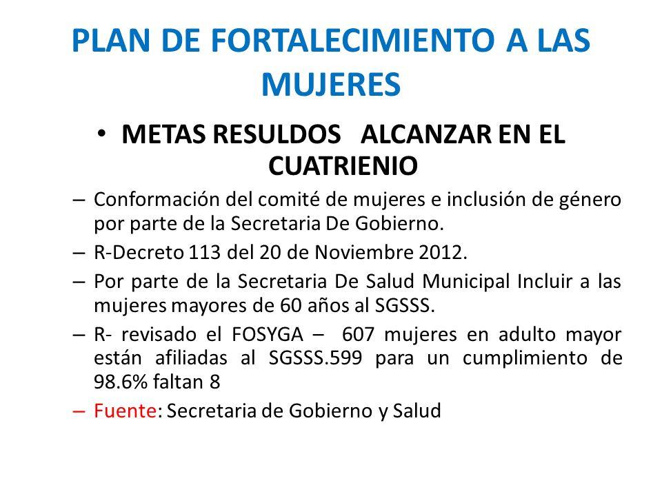 PLAN DE FORTALECIMIENTO A LAS MUJERES METAS RESULDOS ALCANZAR EN EL CUATRIENIO – Conformación del comité de mujeres e inclusión de género por parte de la Secretaria De Gobierno.