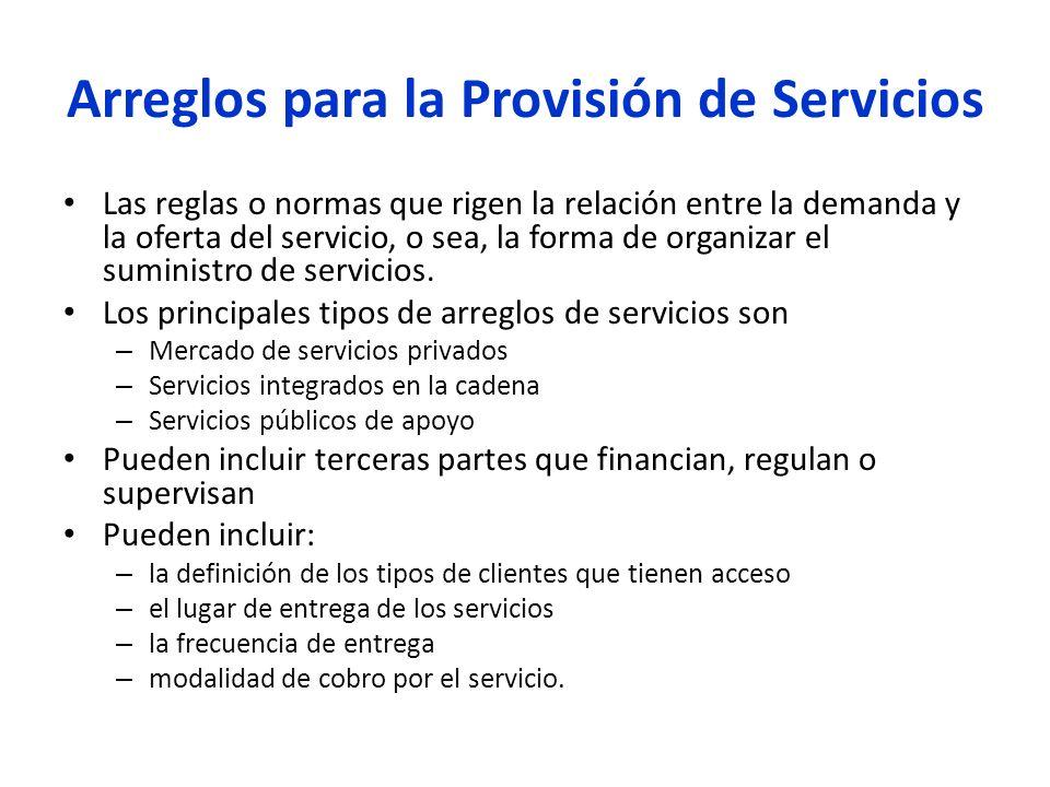 Arreglos para la Provisión de Servicios Las reglas o normas que rigen la relación entre la demanda y la oferta del servicio, o sea, la forma de organizar el suministro de servicios.