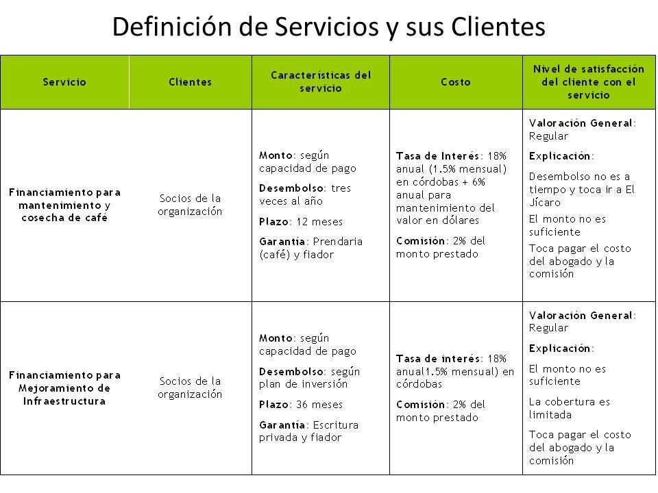 Definición de Servicios y sus Clientes