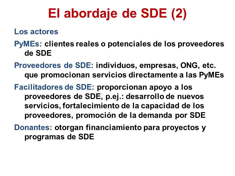 El abordaje de SDE (2) Los actores PyMEs: clientes reales o potenciales de los proveedores de SDE Proveedores de SDE: individuos, empresas, ONG, etc.