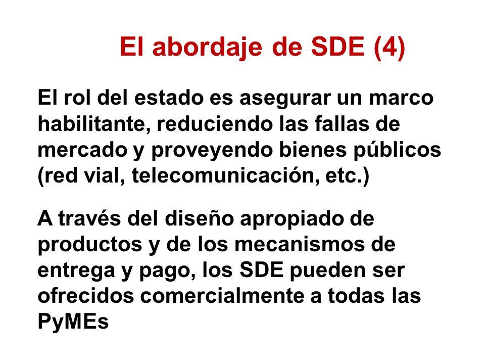 El rol del estado es asegurar un marco habilitante, reduciendo las fallas de mercado y proveyendo bienes públicos (red vial, telecomunicación, etc.) A través del diseño apropiado de productos y de los mecanismos de entrega y pago, los SDE pueden ser ofrecidos comercialmente a todas las PyMEs Fuente: Tanburn & Steel, 2001 El abordaje de SDE (4)