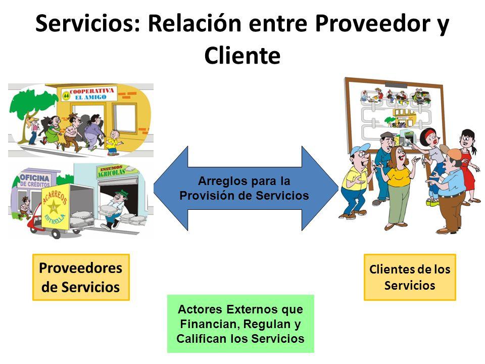 Servicios: Relación entre Proveedor y Cliente Arreglos para la Provisión de Servicios Actores Externos que Financian, Regulan y Califican los Servicios Clientes de los Servicios Proveedores de Servicios