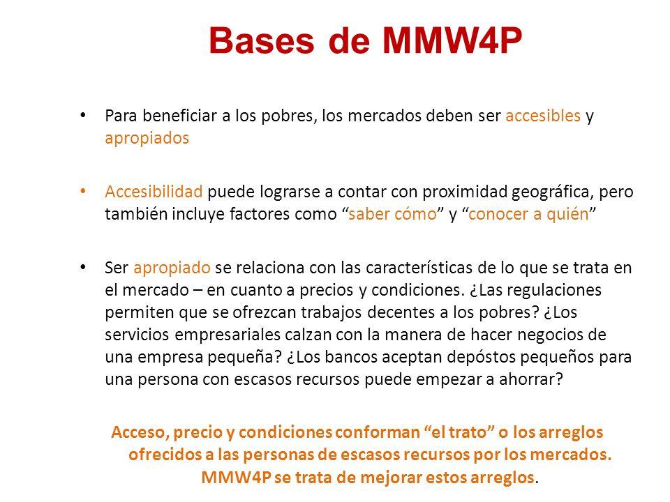 Bases de MMW4P Para beneficiar a los pobres, los mercados deben ser accesibles y apropiados Accesibilidad puede lograrse a contar con proximidad geográfica, pero también incluye factores como saber cómo y conocer a quién Ser apropiado se relaciona con las características de lo que se trata en el mercado – en cuanto a precios y condiciones.