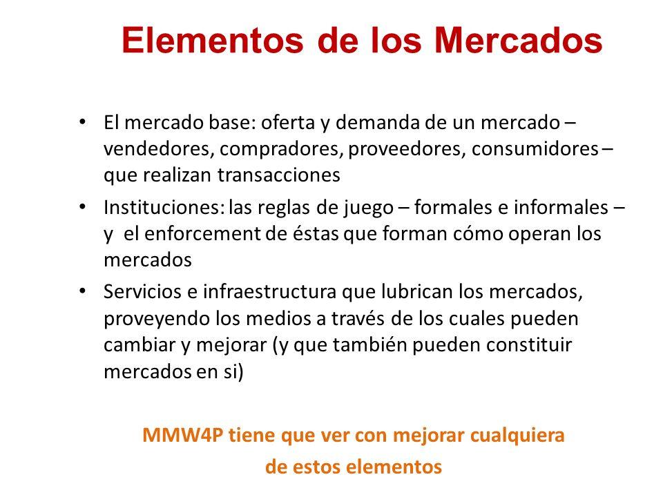 Elementos de los Mercados El mercado base: oferta y demanda de un mercado – vendedores, compradores, proveedores, consumidores – que realizan transacciones Instituciones: las reglas de juego – formales e informales – y el enforcement de éstas que forman cómo operan los mercados Servicios e infraestructura que lubrican los mercados, proveyendo los medios a través de los cuales pueden cambiar y mejorar (y que también pueden constituir mercados en si) MMW4P tiene que ver con mejorar cualquiera de estos elementos