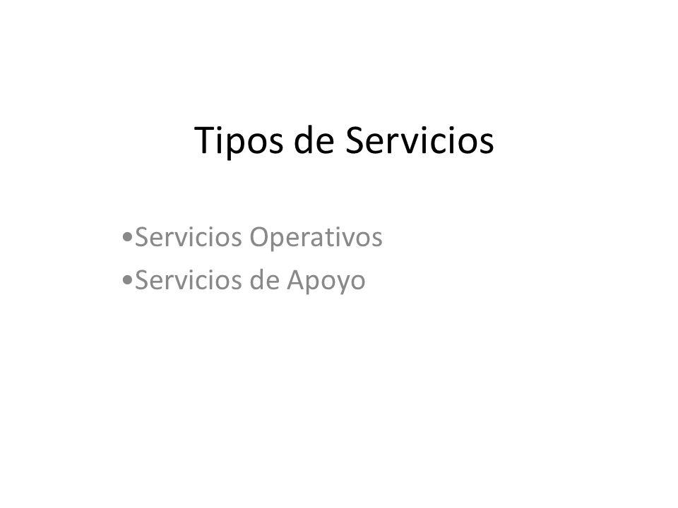Tipos de Servicios Servicios Operativos Servicios de Apoyo