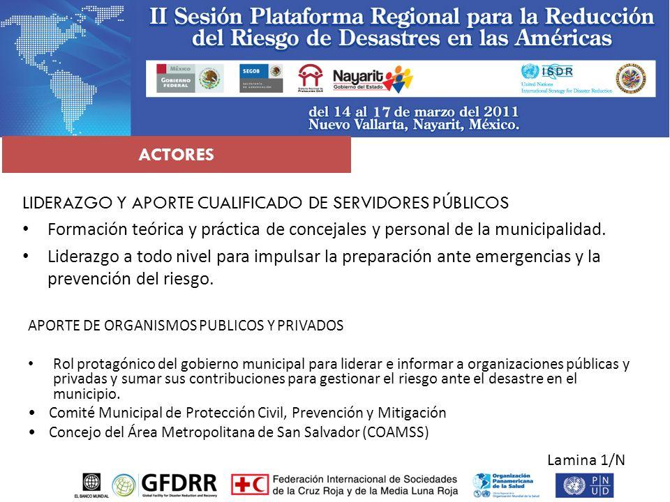Lamina 1/N LIDERAZGO Y APORTE CUALIFICADO DE SERVIDORES PÚBLICOS Formación teórica y práctica de concejales y personal de la municipalidad. Liderazgo