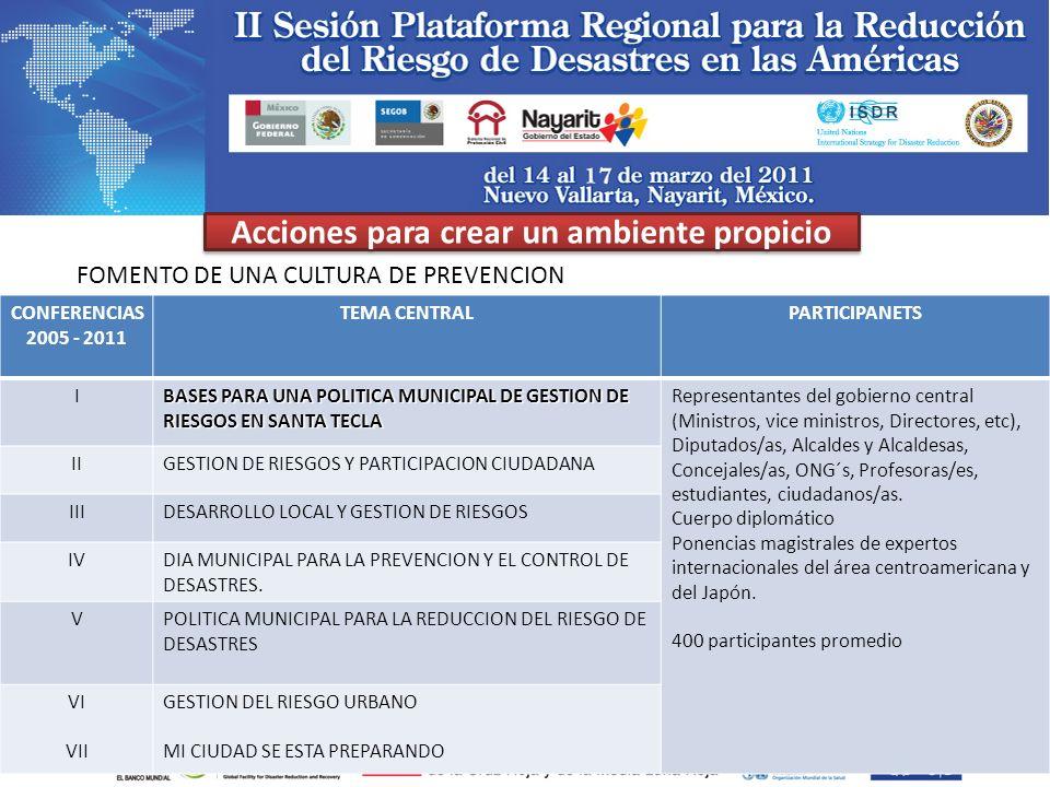 Lamina 1/N FOMENTO DE UNA CULTURA DE PREVENCION Acciones para crear un ambiente propicio CONFERENCIAS 2005 - 2011 TEMA CENTRALPARTICIPANETS I BASES PA