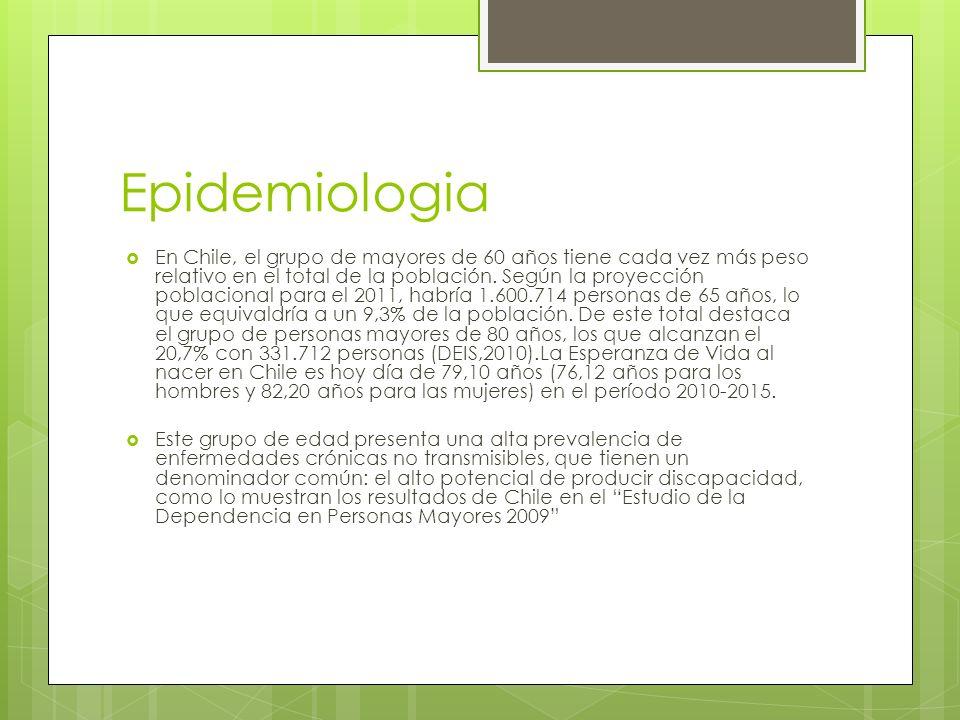 Epidemiologia En Chile, el grupo de mayores de 60 años tiene cada vez más peso relativo en el total de la población. Según la proyección poblacional p