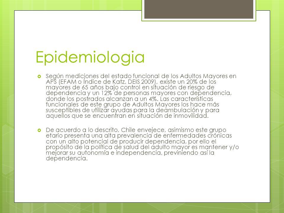 Epidemiologia Según mediciones del estado funcional de los Adultos Mayores en APS (EFAM o Índice de Katz, DEIS 2009), existe un 20% de los mayores de